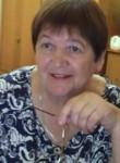 Valentina, 66, Chernivtsi