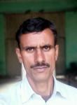 Dharmendra, 30  , Meerut