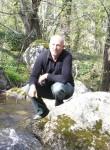Kivals, 55  , Beziers