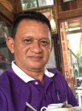 ภณุตส์, 59, Thailand, Nakhon Si Thammarat