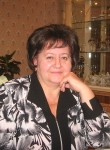 Ирина, 71  , San Diego