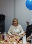 Lena Ivanova, 49, Minsk