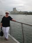 LUZIA, 59, Kazan