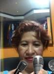 jopay, 51  , Manila
