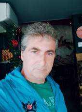 Argiris, 18, Greece, Patra