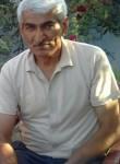 Rovsan64, 55  , Chisinau