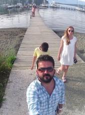Scubadooo, 44, Turkey, Ordu