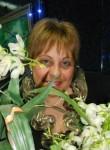 Nonna, 59  , Kerch