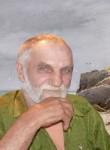 Viktor, 84  , Tiraspolul