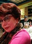 Tatyana , 69  , Kiev
