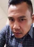 Martin, 33, Bukittinggi