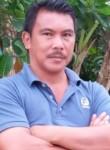 Hamid, 47  , Kuala Lumpur