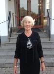 Tatyana, 70  , Kirov (Kirov)