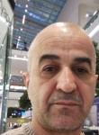 Kolya, 50, Moscow