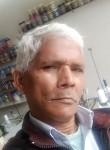ramdaskumar039@g, 61  , Faridabad