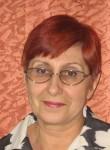 серафима, 70  , Sortavala