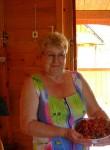 Tanyusha, 74  , Moscow