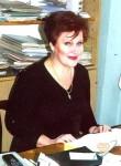 margarita, 54, Minsk