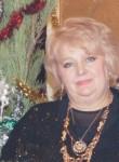 IRINA, 58  , Krasnodar