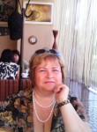 MILA, 56  , Koryazhma