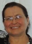 Sasha, 59  , Novosibirsk