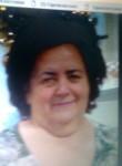 Nadezhda, 66  , Shuya