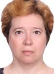 Lena, 40  , Ruswil