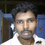 manojanitha, 31  , Kunnamkulam