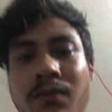 Naresh, 19  , Visnagar