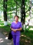 Ирина - Йошкар-Ола