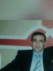 Bakinets, 41, Azerbaijan, Baku