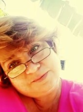 Karine, 56, Seychelles, Victoria