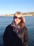Olga, 40  , Dietikon