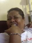 keydi, 36  , Managua
