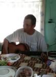 Andrey, 36  , Balezino