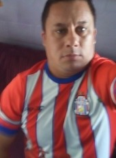 Marcos Antônio , 42, Brazil, Porto Alegre