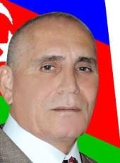 Bek, 73, Azerbaijan, Baku