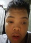 Kevin Rodriguez, 18  , Manila
