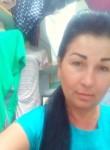 Viktoria, 46  , Hlukhiv