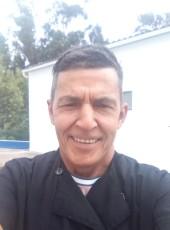 emanuelgoncalves, 20, Portugal, Loule