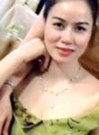 meo con, 21  , Da Nang