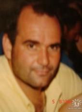 George, 50, Greece, Athens