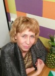 Svetlana, 52  , Kazan