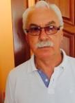 Kharon, 72  , Groznyy
