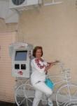 Alyenushka, 53  , Kiev