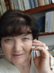 tata, 58  , Luhansk