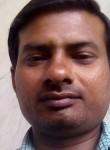 Lokesh, 31  , Shamsabad