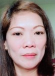 Jane, 48  , Manama