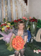 mila-mila-mila, 59, Russia, Engels