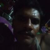 Yakub Shah , 28  , Dhule